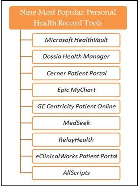 EMR/EHR/PHR | Healthcare IT Experts